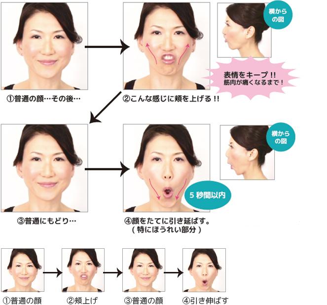 頬を高くするトレーニングの説明画像