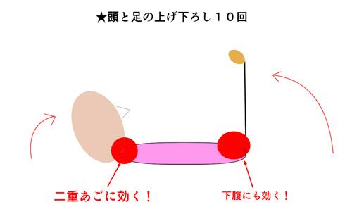 二重あご解消のトレーニング4