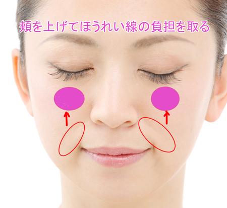 頬を上げる画像
