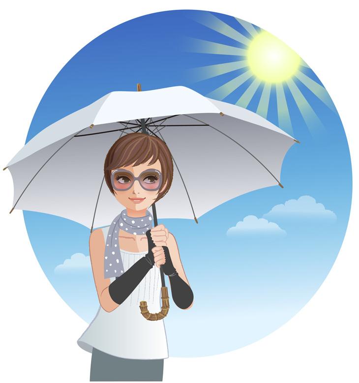 顔のたるみ予防の紫外線対策の画像